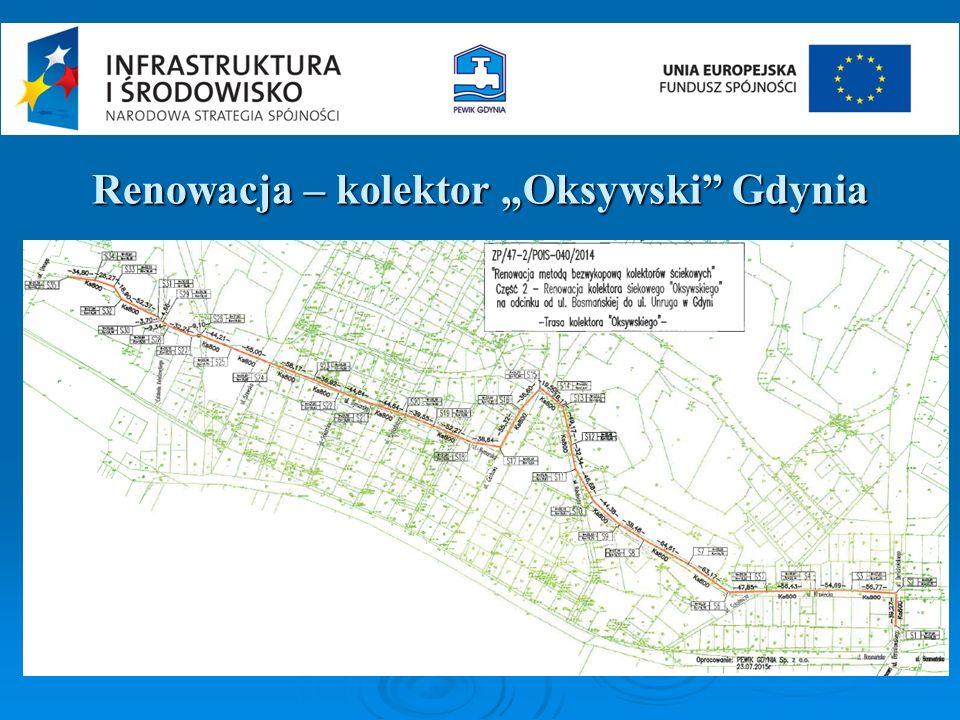 """Renowacja – kolektor """"Oksywski"""" Gdynia"""