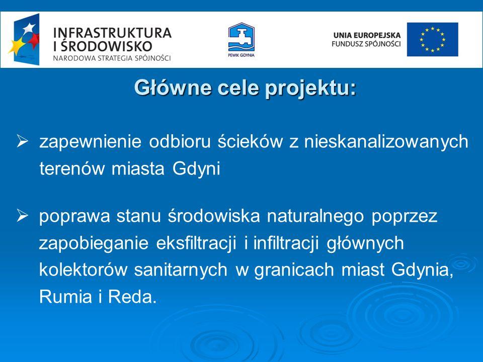 Główne cele projektu:  zapewnienie odbioru ścieków z nieskanalizowanych terenów miasta Gdyni  poprawa stanu środowiska naturalnego poprzez zapobieganie eksfiltracji i infiltracji głównych kolektorów sanitarnych w granicach miast Gdynia, Rumia i Reda.