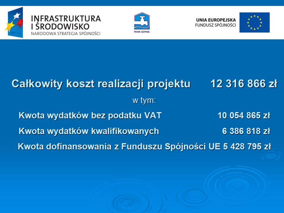 Całkowity koszt realizacji projektu 12 316 866 zł w tym: Kwota wydatków bez podatku VAT10 054 865 zł Kwota wydatków kwalifikowanych 6 386 818 zł Kwota dofinansowania z Funduszu Spójności UE 5 428 795 zł