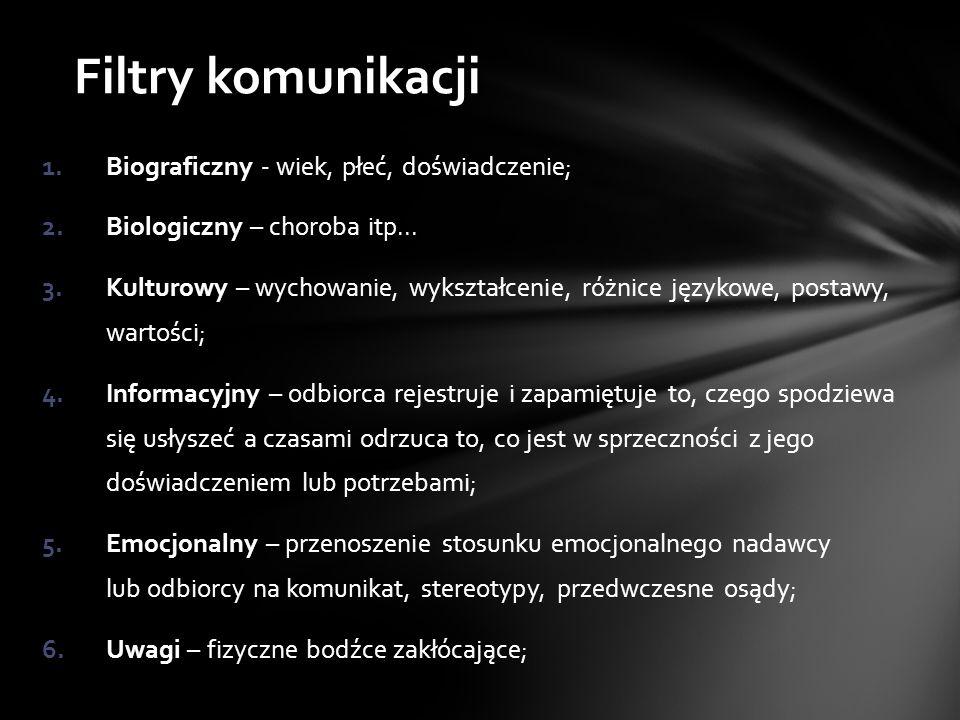 1.Biograficzny - wiek, płeć, doświadczenie; 2.Biologiczny – choroba itp...