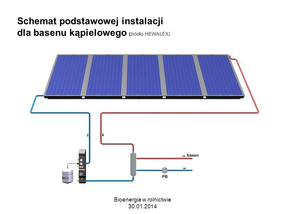 Schemat podstawowej instalacji dla basenu kąpielowego (źródło HEWALEX) Bioenergia w rolnictwie 30.01.2014