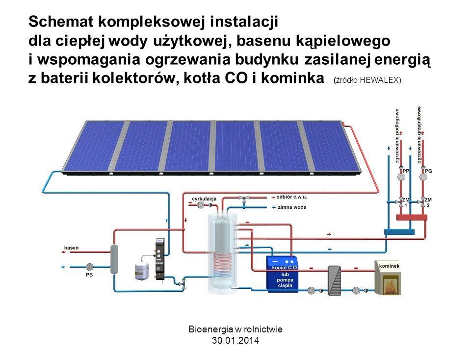 Schemat kompleksowej instalacji dla ciepłej wody użytkowej, basenu kąpielowego i wspomagania ogrzewania budynku zasilanej energią z baterii kolektorów