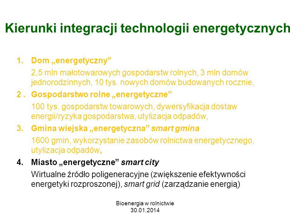 """Kierunki integracji technologii energetycznych 1.Dom """"energetyczny"""" 2,5 mln małotowarowych gospodarstw rolnych, 3 mln domów jednorodzinnych, 10 tys. n"""