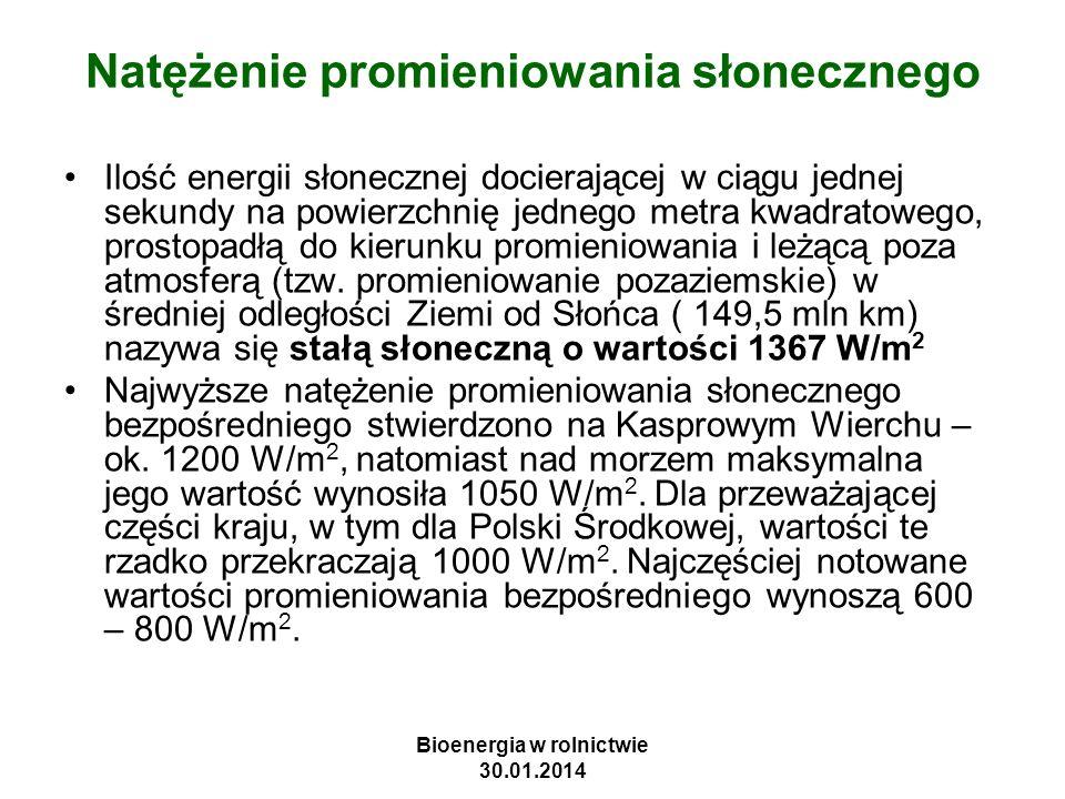Kolektory słoneczne w budownictwie źródło Viessmann Bioenergia w rolnictwie 30.01.2014