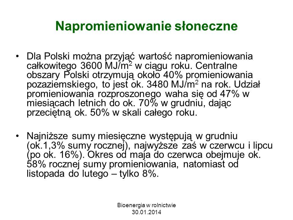 Napromieniowanie słoneczne Dla Polski można przyjąć wartość napromieniowania całkowitego 3600 MJ/m 2 w ciągu roku. Centralne obszary Polski otrzymują