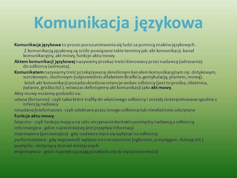 Komunikacja językowa Komunikacja językowa to proces porozumiewania się ludzi za pomocą znaków językowych.