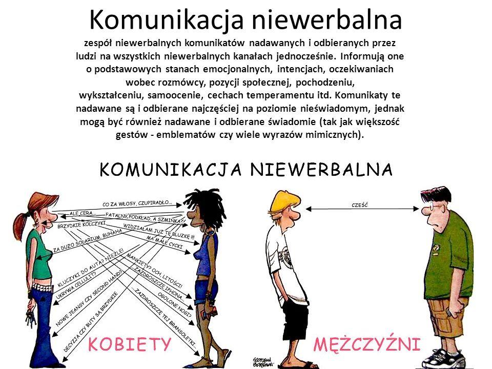 Komunikacja niewerbalna zespół niewerbalnych komunikatów nadawanych i odbieranych przez ludzi na wszystkich niewerbalnych kanałach jednocześnie. Infor