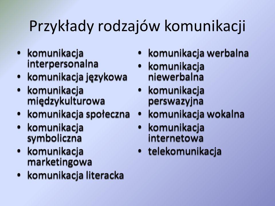 Przykłady rodzajów komunikacji komunikacja interpersonalna komunikacja interpersonalna komunikacja językowa komunikacja językowa komunikacja międzykul