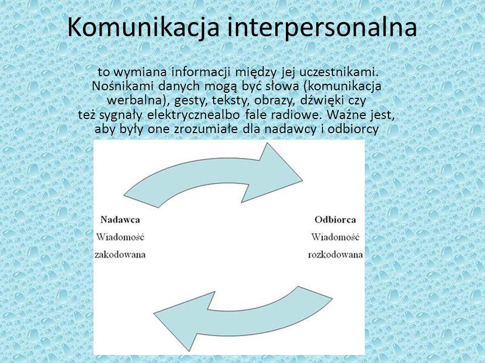 Komunikacja interpersonalna to wymiana informacji między jej uczestnikami. Nośnikami danych mogą być słowa (komunikacja werbalna), gesty, teksty, obra