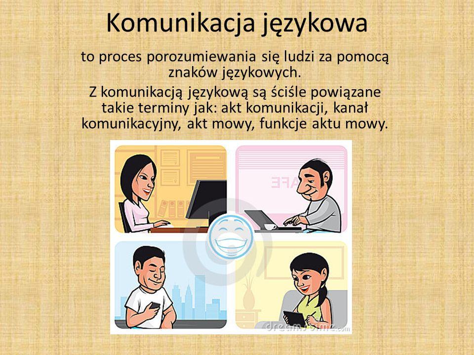 Komunikacja językowa to proces porozumiewania się ludzi za pomocą znaków językowych. Z komunikacją językową są ściśle powiązane takie terminy jak: akt