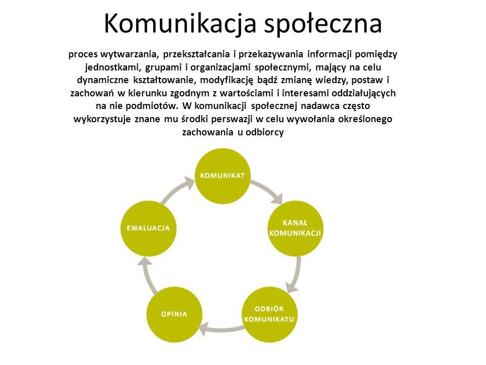 Komunikacja społeczna proces wytwarzania, przekształcania i przekazywania informacji pomiędzy jednostkami, grupami i organizacjami społecznymi, mający