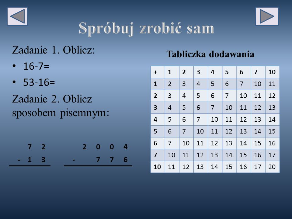 Pierwszy sposób Tabliczka mnożenia 47 352:6 -30 =52 -52 == *123456710 11234567 2246 12141620 336111417222530 4410142024303440 5512172431364350 6614223036425260 7716253443526170 10 203040506070100 Dzielenie sposobem pisemnym wykonujemy w oparciu o tabliczkę mnożenia: