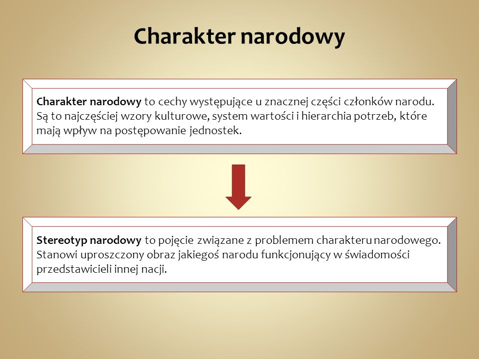 Charakter narodowy Charakter narodowy to cechy występujące u znacznej części członków narodu.