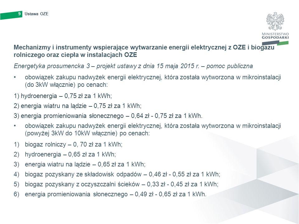 9Ustawa OZE9 Mechanizmy i instrumenty wspierające wytwarzanie energii elektrycznej z OZE i biogazu rolniczego oraz ciepła w instalacjach OZE Energetyka prosumencka 3 – projekt ustawy z dnia 15 maja 2015 r.