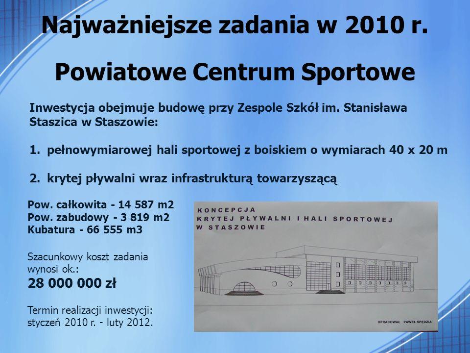 Najważniejsze zadania w 2010 r.