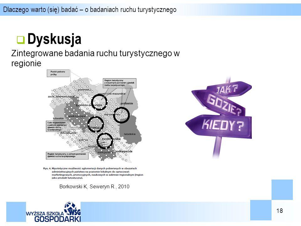18  Dyskusja Dlaczego warto (się) badać – o badaniach ruchu turystycznego Zintegrowane badania ruchu turystycznego w regionie Borkowski K, Seweryn R., 2010