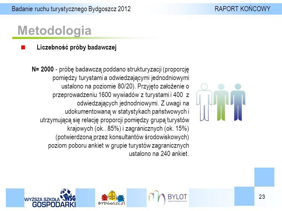 23 Metodologia Badanie ruchu turystycznego Bydgoszcz 2012 RAPORT KOŃCOWY Liczebność próby badawczej N= 2000 - próbę badawczą poddano strukturyzacji (proporcję pomiędzy turystami a odwiedzającymi jednodniowymi ustalono na poziomie 80/20).