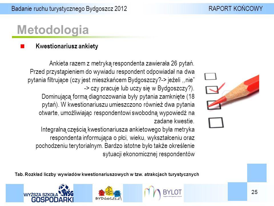 25 Metodologia Badanie ruchu turystycznego Bydgoszcz 2012 RAPORT KOŃCOWY Kwestionariusz ankiety Ankieta razem z metryką respondenta zawierała 26 pytań.
