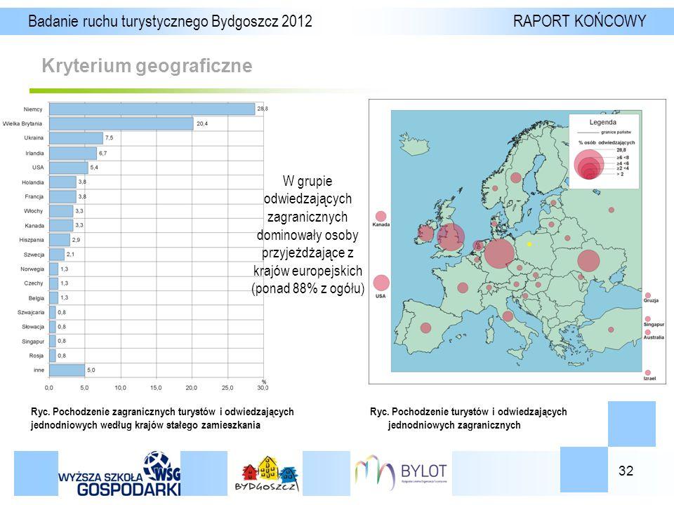 32 Kryterium geograficzne Badanie ruchu turystycznego Bydgoszcz 2012 RAPORT KOŃCOWY Ryc.