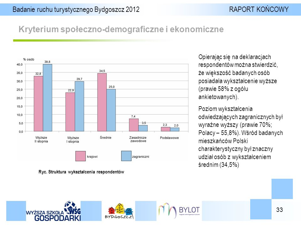 33 Kryterium społeczno-demograficzne i ekonomiczne Badanie ruchu turystycznego Bydgoszcz 2012 RAPORT KOŃCOWY Ryc.