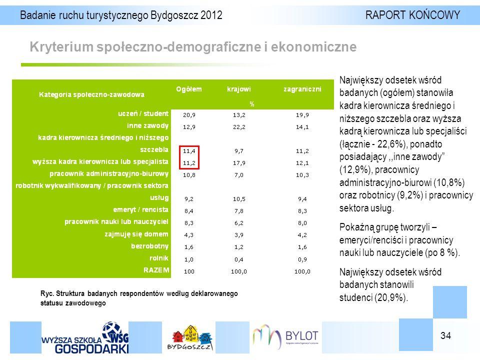 34 Kryterium społeczno-demograficzne i ekonomiczne Badanie ruchu turystycznego Bydgoszcz 2012 RAPORT KOŃCOWY Ryc.