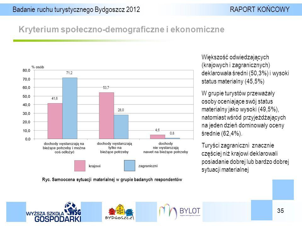 35 Kryterium społeczno-demograficzne i ekonomiczne Badanie ruchu turystycznego Bydgoszcz 2012 RAPORT KOŃCOWY Ryc.