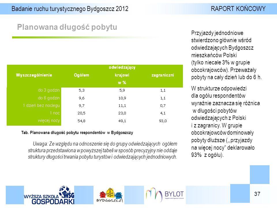 37 Planowana długość pobytu Badanie ruchu turystycznego Bydgoszcz 2012 RAPORT KOŃCOWY Tab.