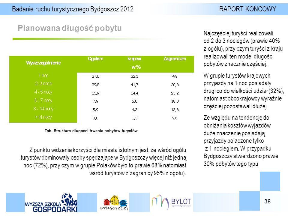 38 Planowana długość pobytu Badanie ruchu turystycznego Bydgoszcz 2012 RAPORT KOŃCOWY Tab.