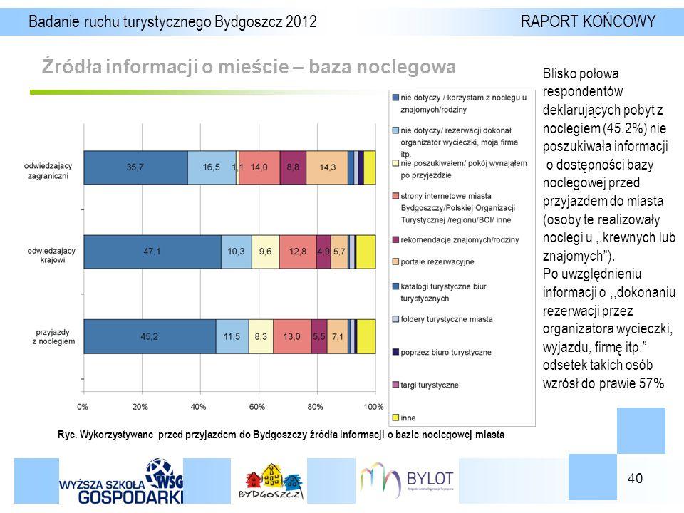 40 Źródła informacji o mieście – baza noclegowa Badanie ruchu turystycznego Bydgoszcz 2012 RAPORT KOŃCOWY Ryc.