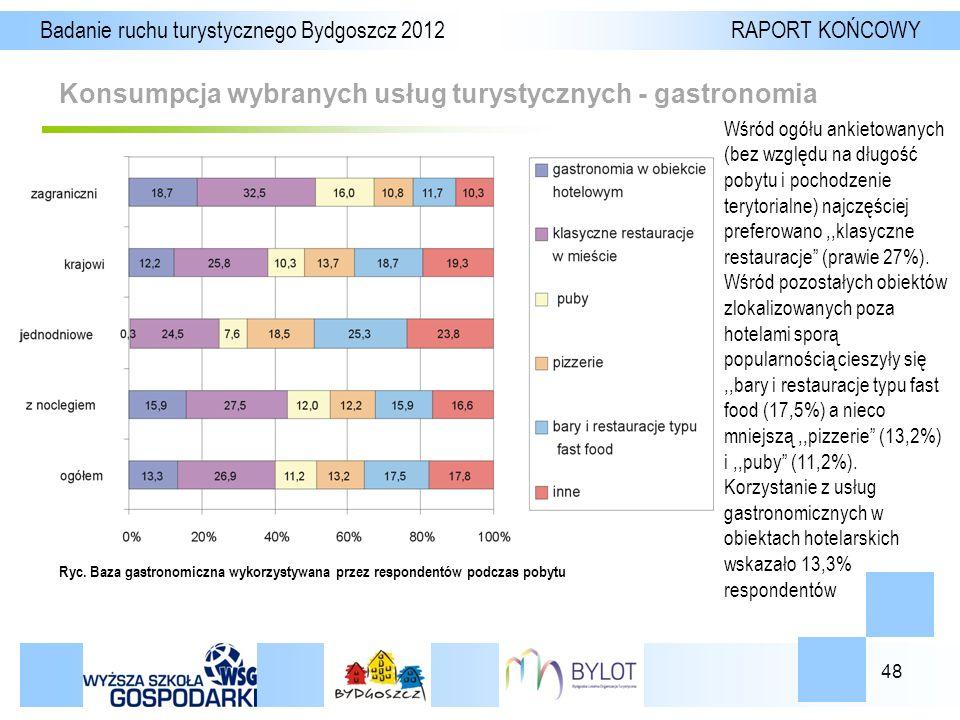 48 Konsumpcja wybranych usług turystycznych - gastronomia Badanie ruchu turystycznego Bydgoszcz 2012 RAPORT KOŃCOWY Ryc.