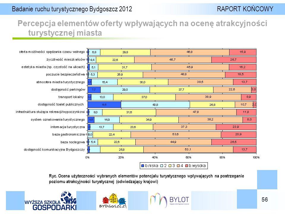56 Percepcja elementów oferty wpływających na ocenę atrakcyjności turystycznej miasta Badanie ruchu turystycznego Bydgoszcz 2012 RAPORT KOŃCOWY Ryc.