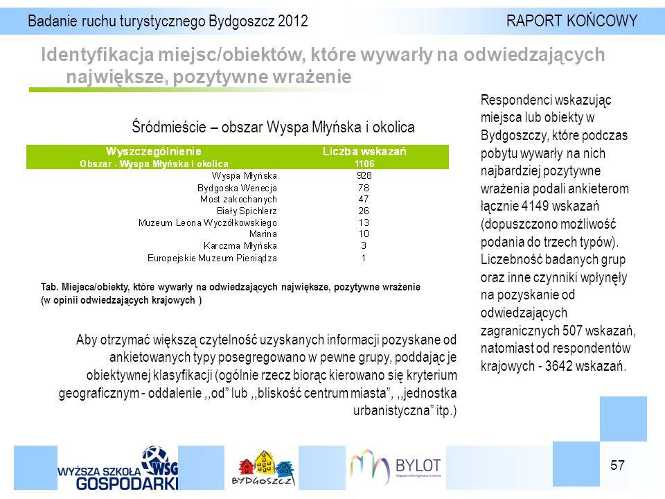 57 Identyfikacja miejsc/obiektów, które wywarły na odwiedzających największe, pozytywne wrażenie Badanie ruchu turystycznego Bydgoszcz 2012 RAPORT KOŃCOWY Tab.