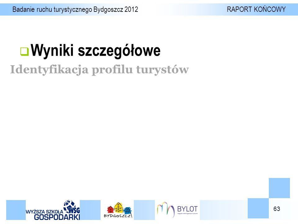 63  Wyniki szczegółowe Badanie ruchu turystycznego Bydgoszcz 2012 RAPORT KOŃCOWY Identyfikacja profilu turystów