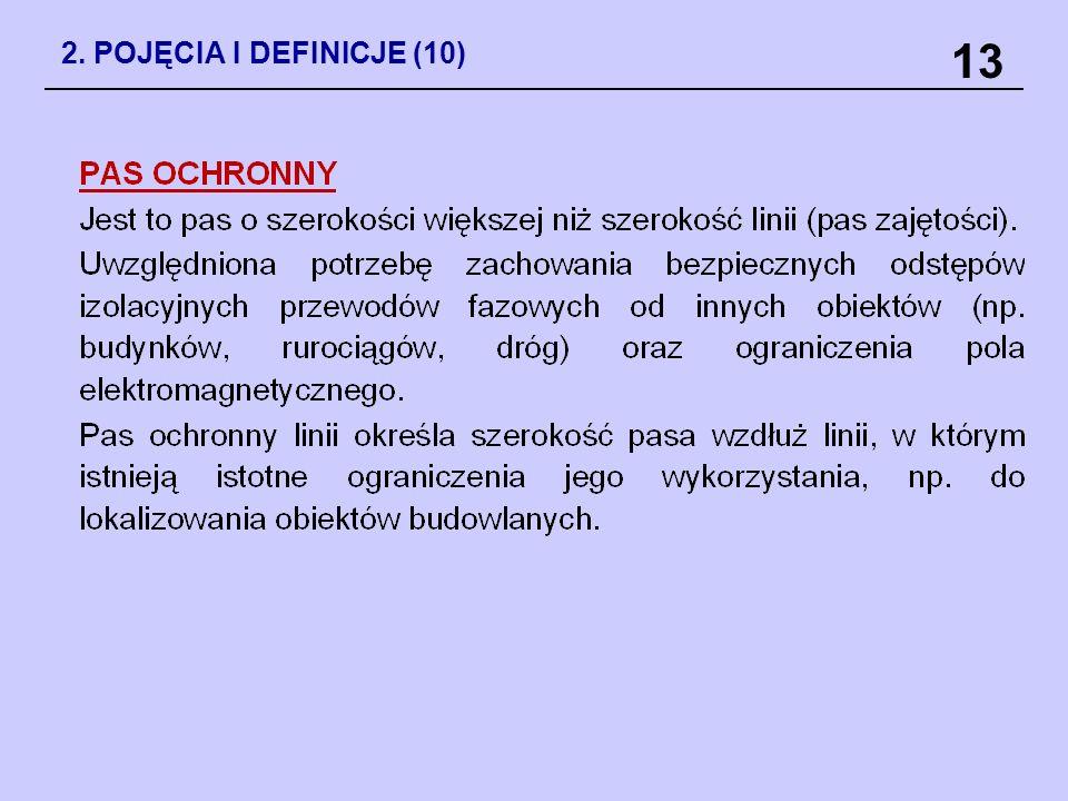 2. POJĘCIA I DEFINICJE (10) 13