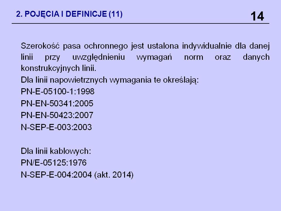 2. POJĘCIA I DEFINICJE (11) 14