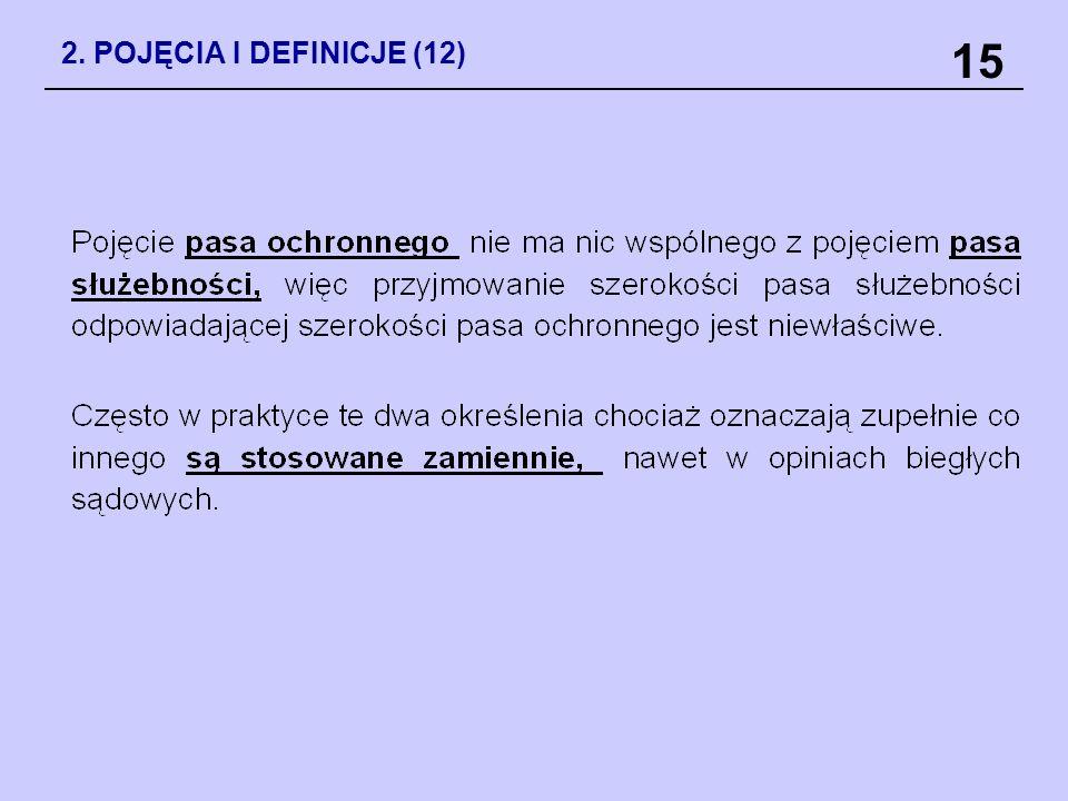 2. POJĘCIA I DEFINICJE (12) 15