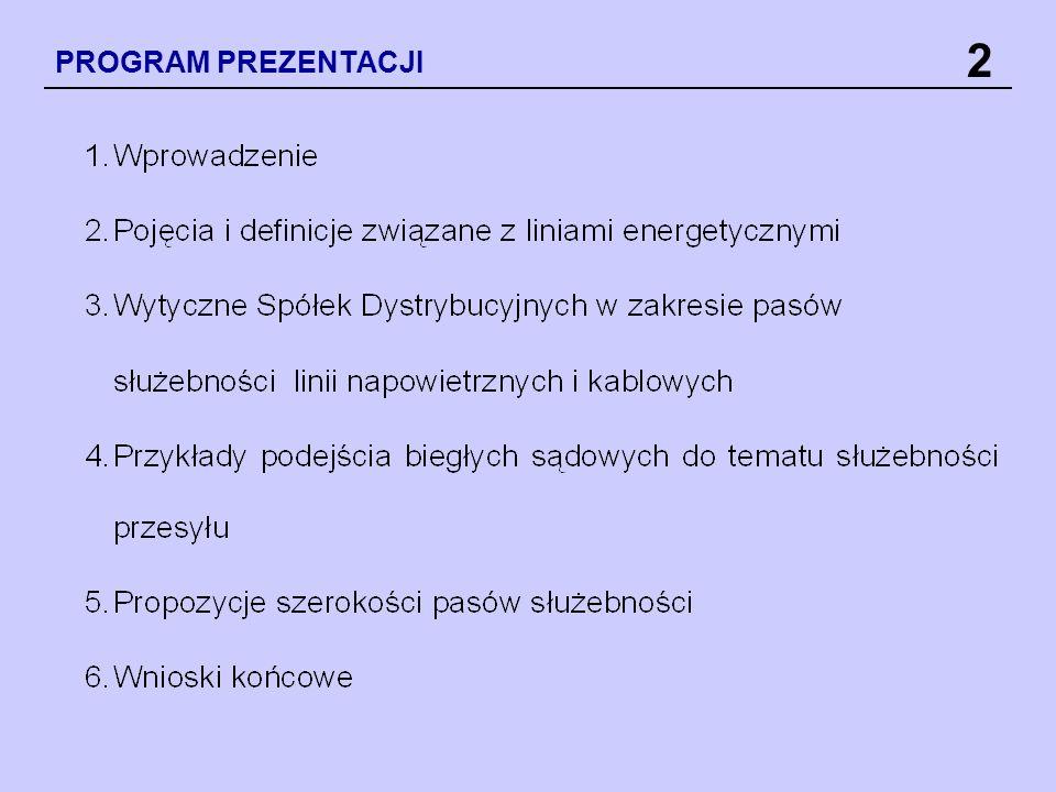 PROGRAM PREZENTACJI 2