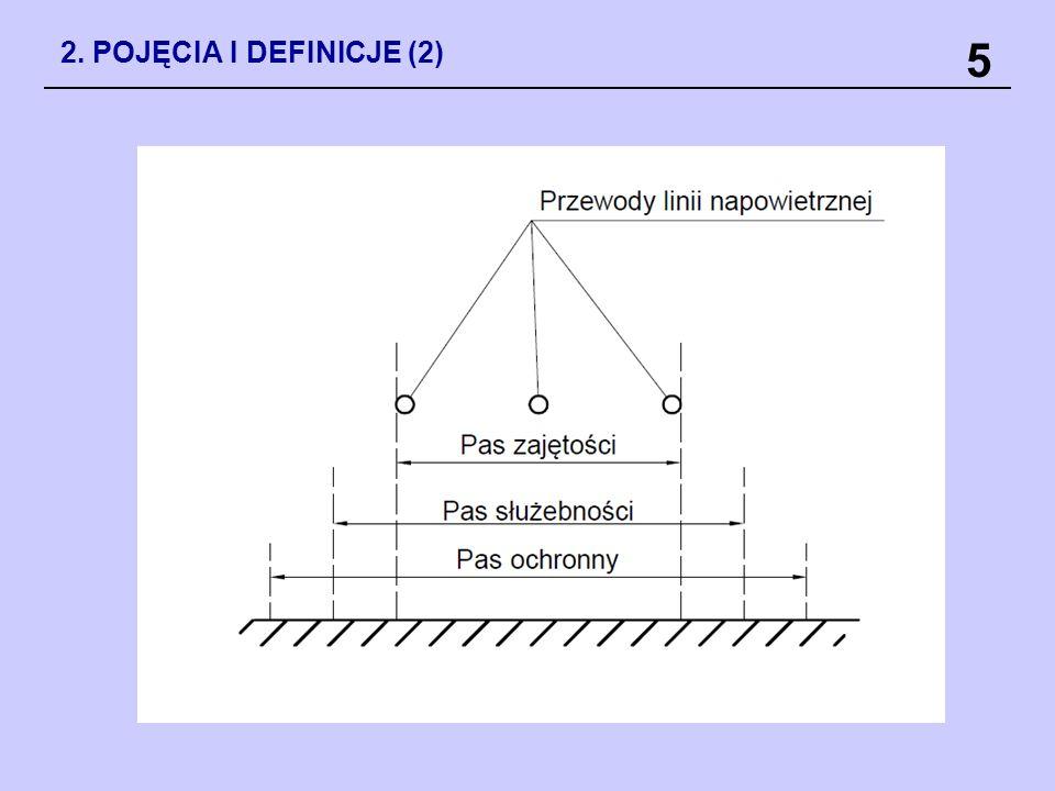 2. POJĘCIA I DEFINICJE (2) 5