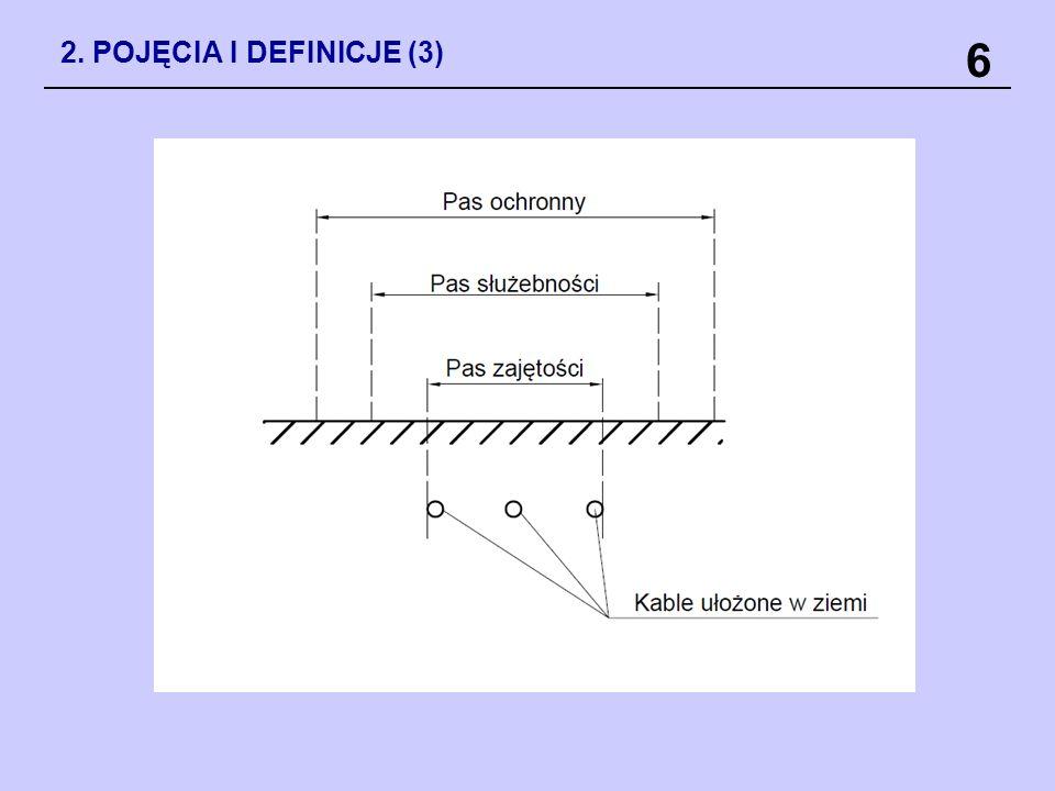 2. POJĘCIA I DEFINICJE (3) 6