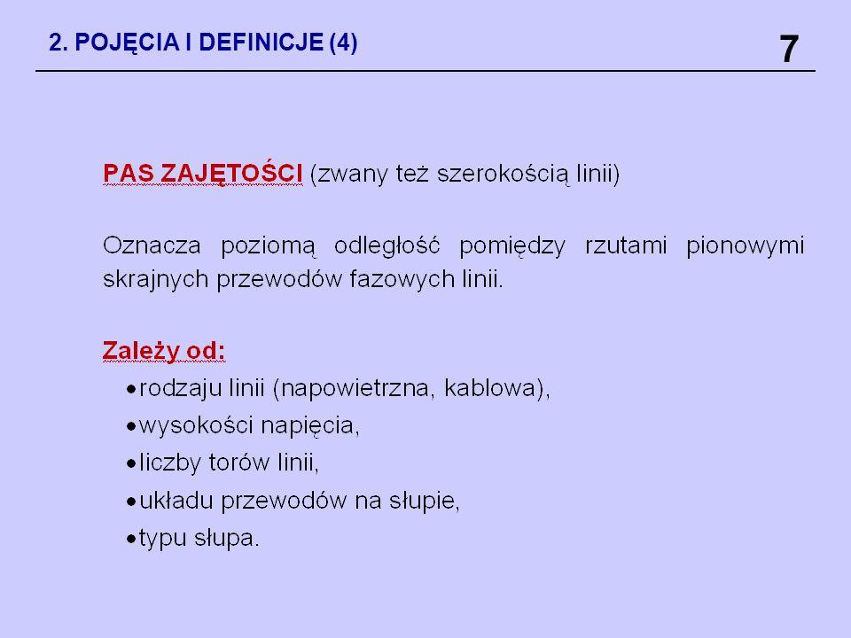 2. POJĘCIA I DEFINICJE (4) 7
