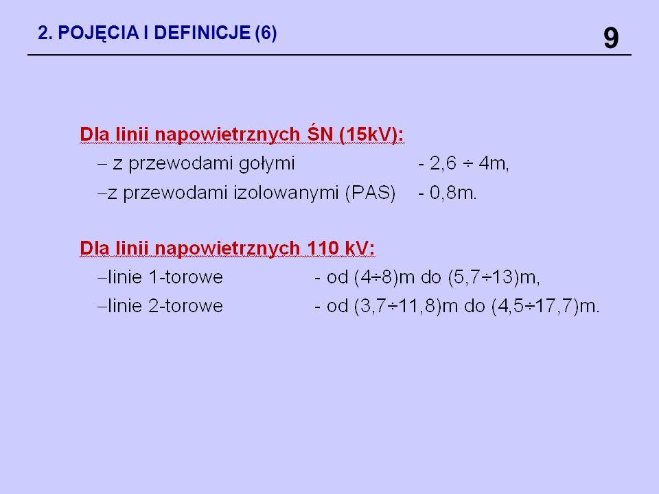 2. POJĘCIA I DEFINICJE (6) 9