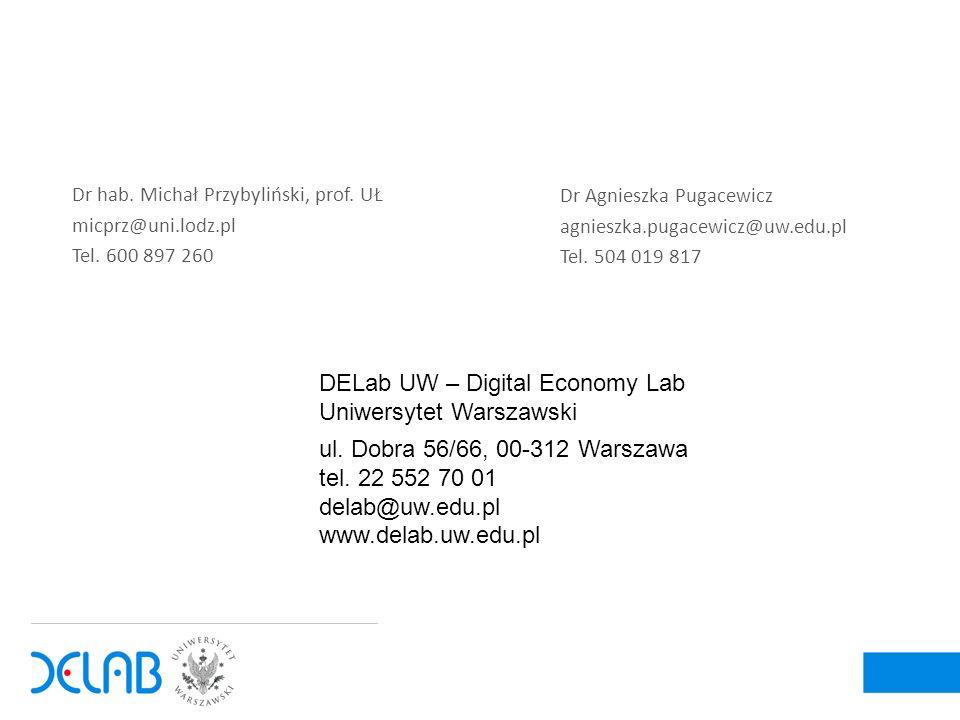 Dr hab. Michał Przybyliński, prof. UŁ micprz@uni.lodz.pl Tel.
