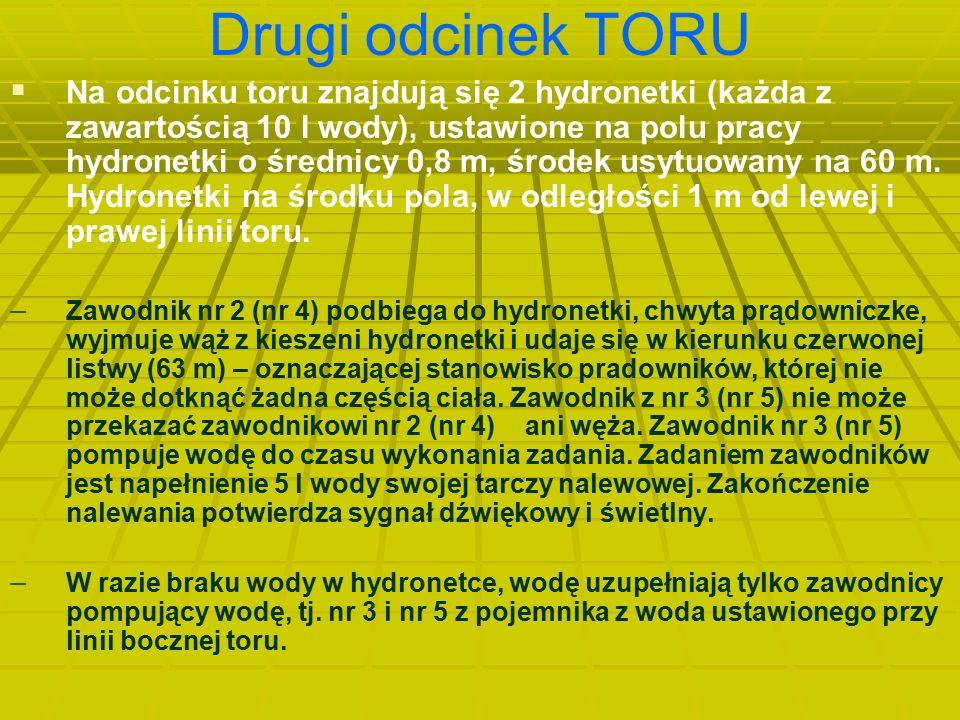 Drugi odcinek TORU   Na odcinku toru znajdują się 2 hydronetki (każda z zawartością 10 l wody), ustawione na polu pracy hydronetki o średnicy 0,8 m,