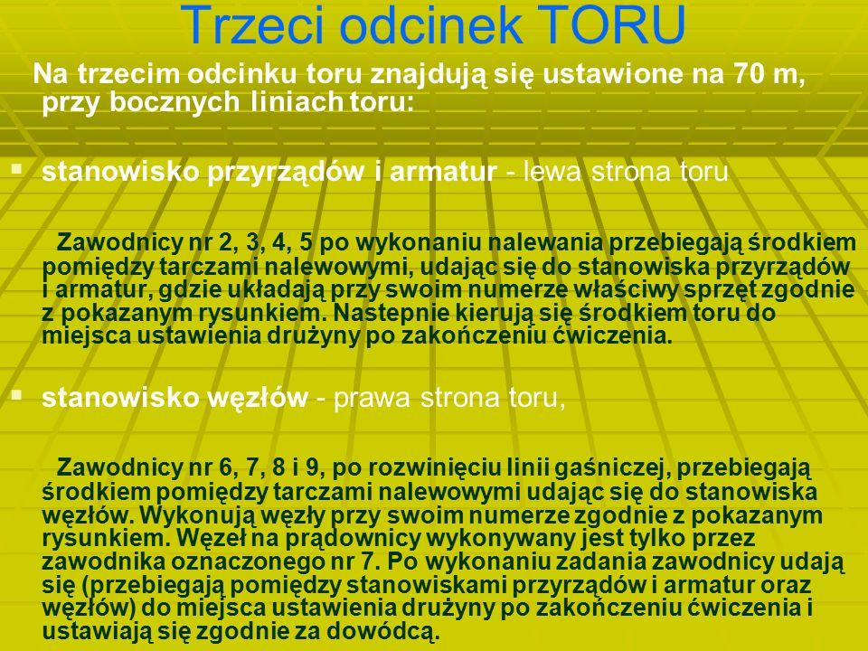Trzeci odcinek TORU Na trzecim odcinku toru znajdują się ustawione na 70 m, przy bocznych liniach toru:   stanowisko przyrządów i armatur - lewa str