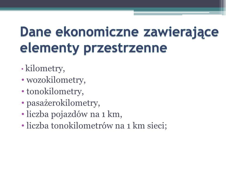 kilometry, wozokilometry, tonokilometry, pasażerokilometry, liczba pojazdów na 1 km, liczba tonokilometrów na 1 km sieci;