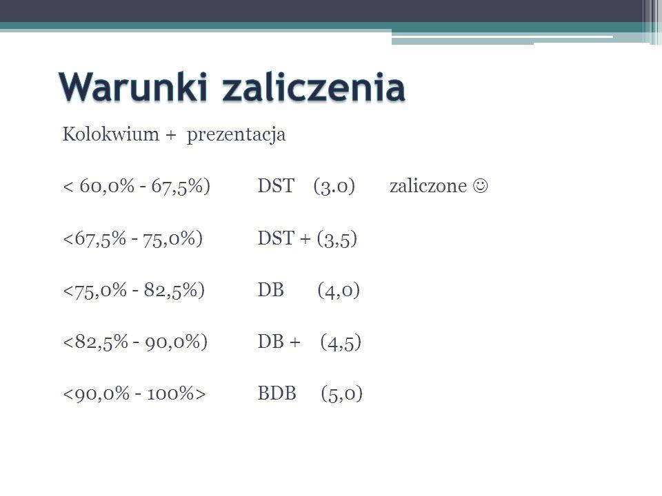 Kolokwium + prezentacja < 60,0% - 67,5%)DST (3.0)zaliczone <67,5% - 75,0%)DST + (3,5) <75,0% - 82,5%)DB (4,0) <82,5% - 90,0%)DB + (4,5) BDB (5,0)