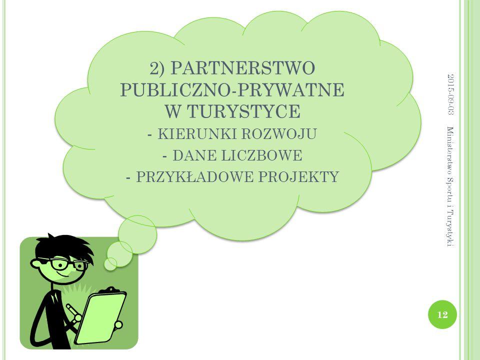 2) PARTNERSTWO PUBLICZNO-PRYWATNE W TURYSTYCE - KIERUNKI ROZWOJU - DANE LICZBOWE - PRZYKŁADOWE PROJEKTY 2015-09-03 12 Ministerstwo Sportu i Turystyki