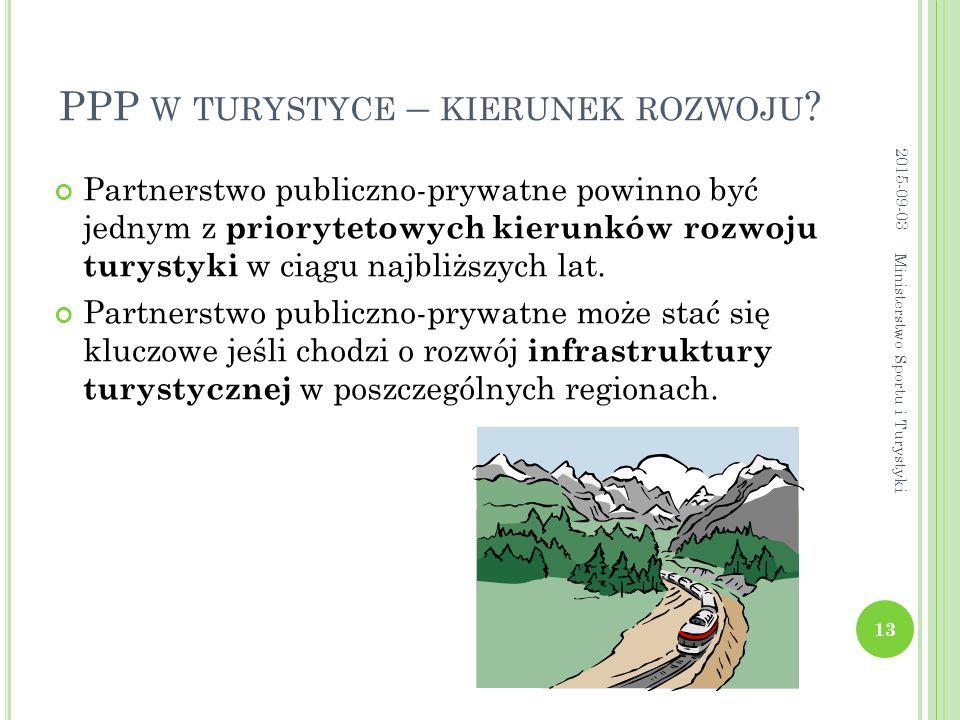PPP W TURYSTYCE – KIERUNEK ROZWOJU ? Partnerstwo publiczno-prywatne powinno być jednym z priorytetowych kierunków rozwoju turystyki w ciągu najbliższy