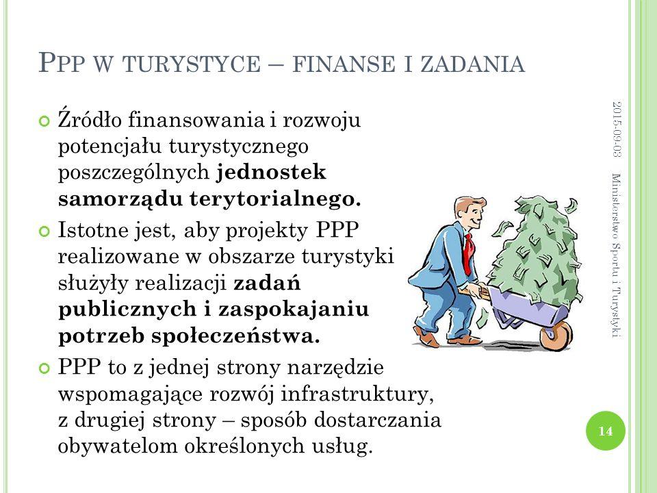 P PP W TURYSTYCE – FINANSE I ZADANIA Źródło finansowania i rozwoju potencjału turystycznego poszczególnych jednostek samorządu terytorialnego.