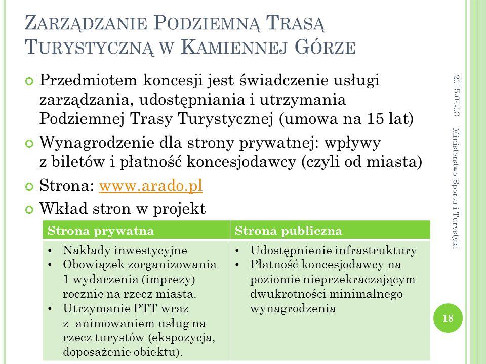 Z ARZĄDZANIE P ODZIEMNĄ T RASĄ T URYSTYCZNĄ W K AMIENNEJ G ÓRZE Przedmiotem koncesji jest świadczenie usługi zarządzania, udostępniania i utrzymania Podziemnej Trasy Turystycznej (umowa na 15 lat) Wynagrodzenie dla strony prywatnej: wpływy z biletów i płatność koncesjodawcy (czyli od miasta) Strona: www.arado.plwww.arado.pl Wkład stron w projekt 2015-09-03 18 Ministerstwo Sportu i Turystyki Strona prywatnaStrona publiczna Nakłady inwestycyjne Obowiązek zorganizowania 1 wydarzenia (imprezy) rocznie na rzecz miasta.